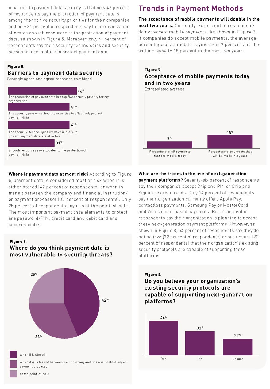 Gemalto state of payment data security trends