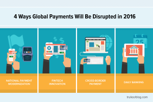 Disruptive Payments