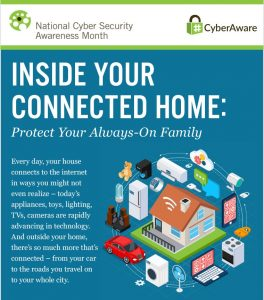 Inside Your Connected Home Security