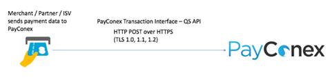 TLS FAQ