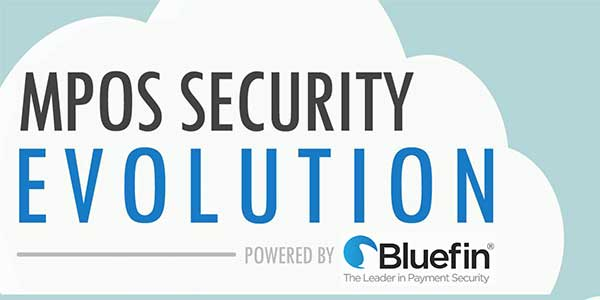 mPOS Security Evolution